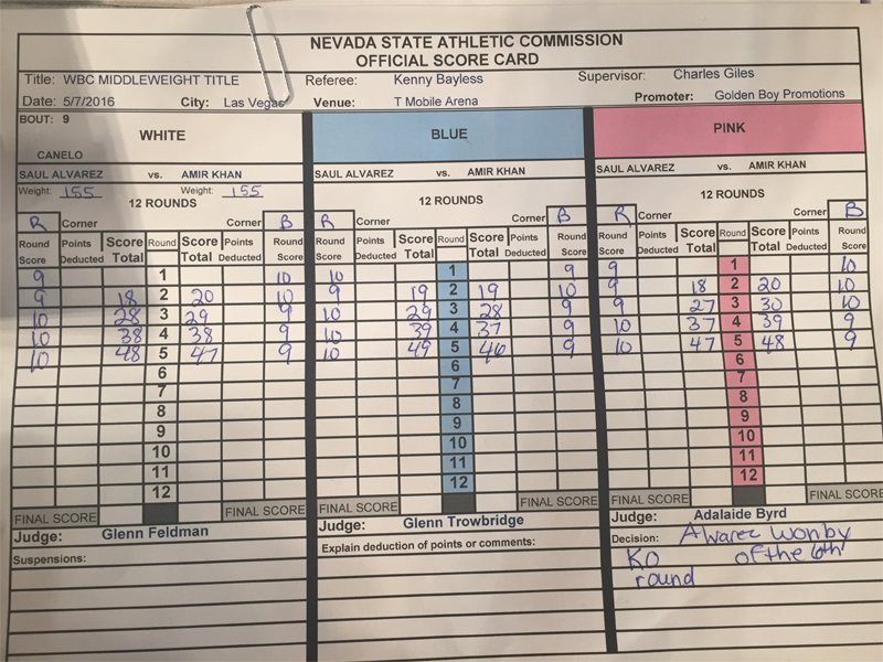 The scorecard at the time of the stoppage. #CaneloKhan @CommDigiNews https://t.co/eURy3ewyNr