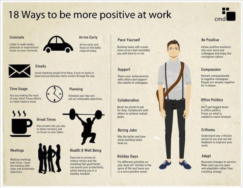 #mindset #attitude #choice #happy #happiness https://t.co/C1jtHVFQ3s