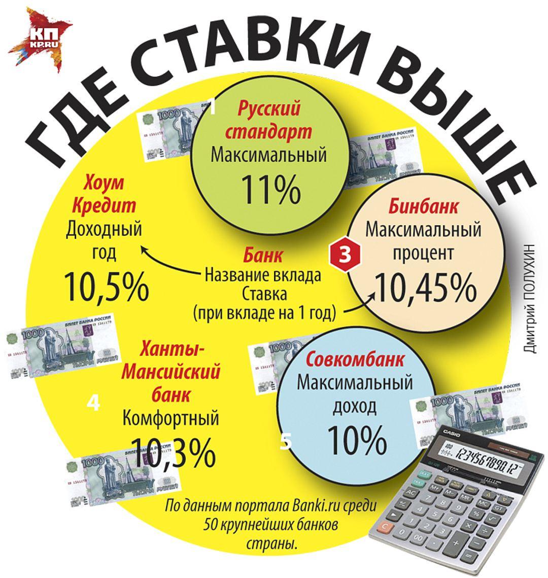 проценты для пенсионеров в ханты мансийском банке мотоциклов пробегом Бурятии