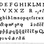 The history behind the first Roman fonts https://t.co/yGFn23bHFC https://t.co/RP4H1ZDLAK
