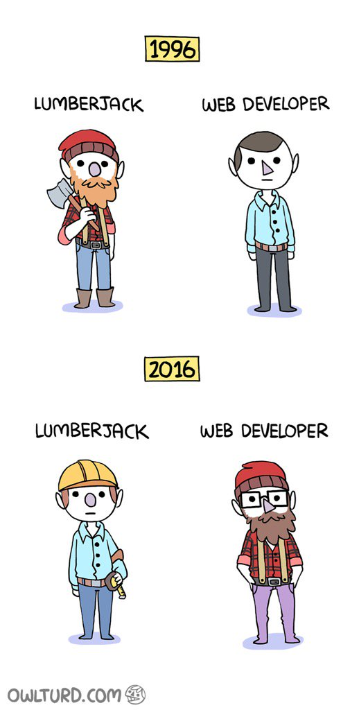 Unlikely Trade: Lumber Jack VS Web Developer https://t.co/BmsP5SOW0j https://t.co/pJjNwu6a2Z