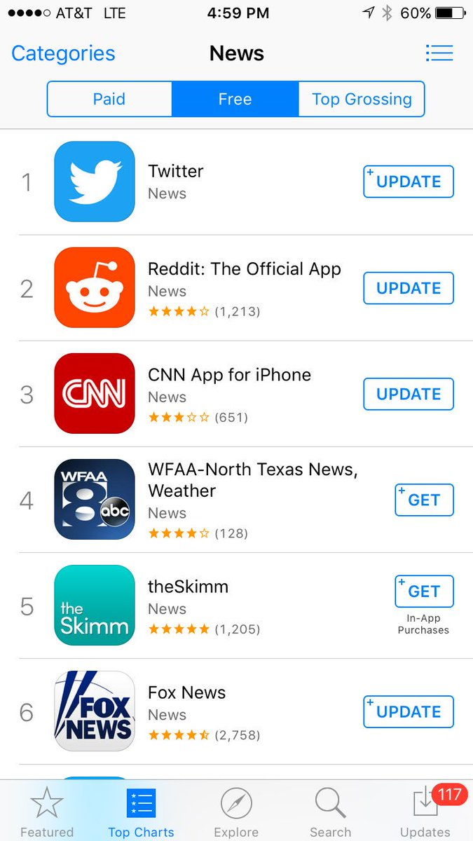 """Whoa looks like Twitter just switched from """"social networking"""" to the """"news"""" category in the App Store https://t.co/Rm7ZoWgAj5"""