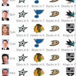 This would offend me but I realize its @espn and they dont understand hockey. https://t.co/6agQ0y1GoI