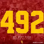 The legacy of greatness continues! The 2016 #NFLDraft is here! #USCtotheNFL https://t.co/txKngCySmz