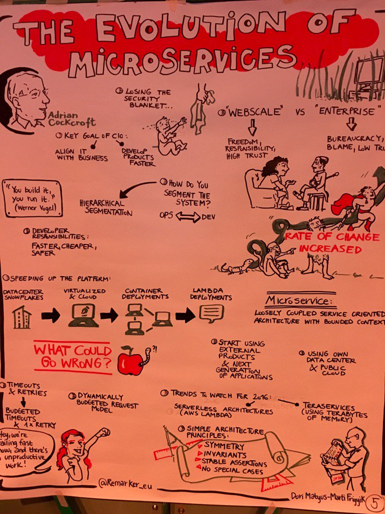 Thanks to @remarker_eu for a great summary cartoon of my talk @CraftConf https://t.co/kFKrlKpfOd