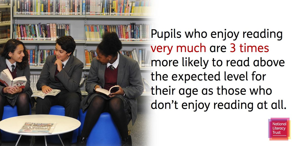 Our #readingreport shows significant impact reading enjoyment has on reading attainment https://t.co/AIgA2gvmOY https://t.co/vfDDJw4npt