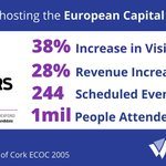 The business case for #ThreeSisters2020 Lets show our support #Waterford @waterfordcc @dungarvanec @TramoreChamber https://t.co/nFDqShhieN