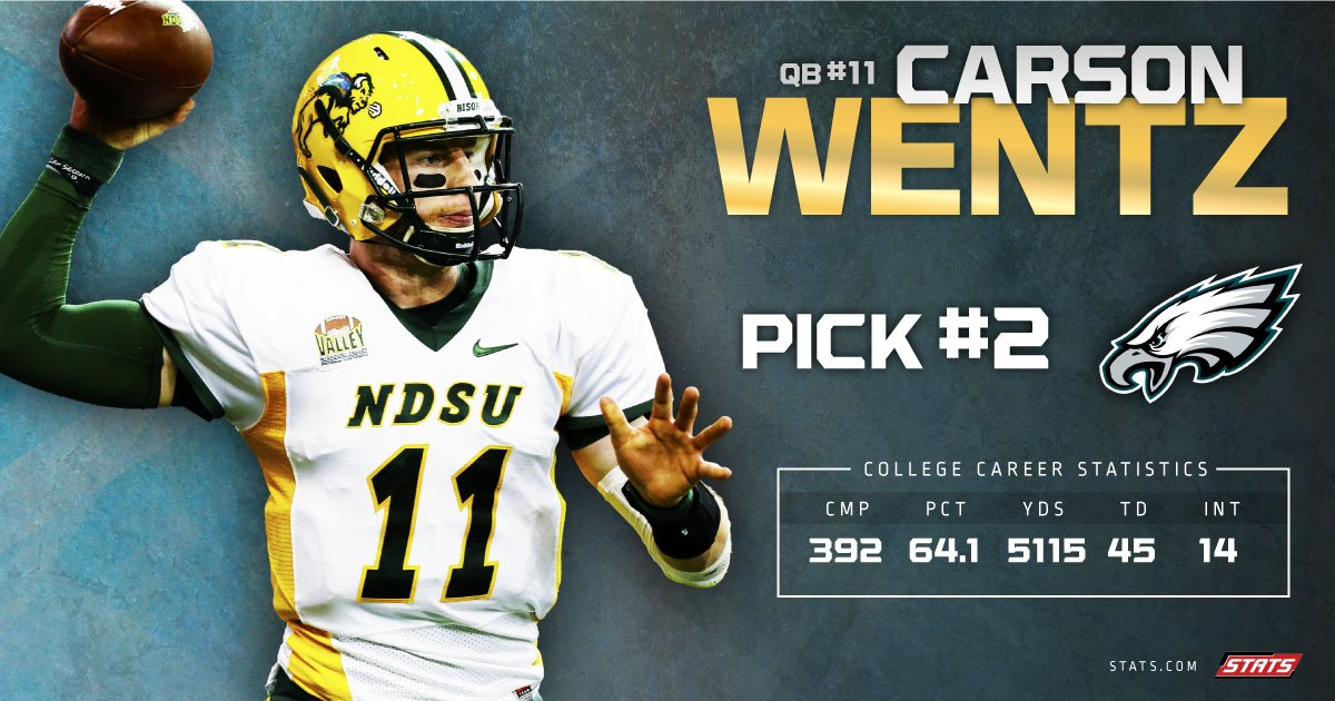 The Eagles have found their franchise quarterback…Carson Wentz is the 2nd pick in the #NFLDraft. #FlyEaglesFly https://t.co/YKb8q0HBOl