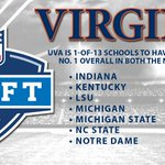 Bill Dudley & Ralph Sampson makes UVA 1-of-13 schools to boast a No. 1 overall pick in both the @NFL & @NBA Drafts https://t.co/FLFsOTaxTm