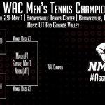 PREVIEW | Aggies Look to Repeat at @WACSports Championship on Saturday https://t.co/A4KJI5nN5Q #WACten #AggieUp https://t.co/2V1KkfjaXR
