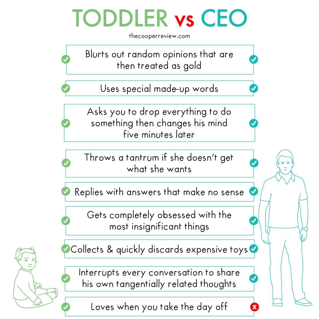 Toddler vs. CEO https://t.co/qT88Jz4OqN https://t.co/z6y2aFiITY