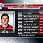 On Thursday T.J. Oshie delivered the 8th playoff hat trick in #Capitals history- 2nd straight clinched via OT winner https://t.co/ba4fAmp444
