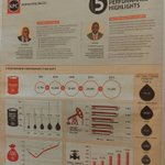 Impressive use of an infographic by #Kenya Pipeline Company #Contemporary Corporate Comms #kudos https://t.co/pOTKIoT9Uj