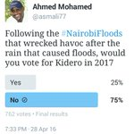 The results are in. 75% of Nairobi residents not satisfied with Kideros response to #NairobiFloods. #WorthMoreAlive https://t.co/FH7iS7jtt0