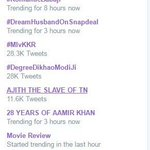 This Is How You Should Trend a Tag 💪  Chennai - ✔ Bangalore - ✔ India - ✔ WORLDWIDE - ✔  AJITH THE SLAVE OF TN https://t.co/RHrtScv6GL