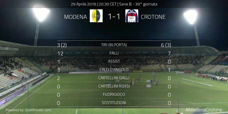 #ModenaCrotone