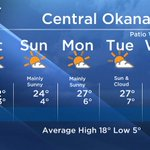 Whos wants to go patio-hopping?? Sun through the weekend for the #Okanagan! Details: https://t.co/ybqzDXUP6B https://t.co/OXnmABlWpL