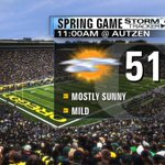 Great weather for the @WinTheDay Spring Football Game. FORECAST: https://t.co/ThPmbCWXa4 #KEZIwx @KEZI9 #orwx https://t.co/4Zqpj6lMcL