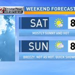 Heres our weekend forecast from @CBS12 ! Hope you enjoy it and send us any pics/vids of the weather #cbs12am https://t.co/Ti486pd8VY