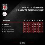 Lider #Beşiktaş şampiyonluk yolculuğuna emin adımlarla devam ediyor. #BeşiktAşk https://t.co/mOGQDk9ENE