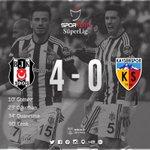 Vodafone Arenada karşılaşma sona erdi. Beşiktaşımız, üç puanı dört golle aldı. Tebrikler Lider #Beşiktaş https://t.co/F8yvwaWBZd