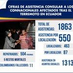 Seguimos cumpliendo importante labor humanitaria tras #SismoEcuador. Ayudamos en rescates y asistimos a compatriotas https://t.co/hORAiJXpvE