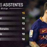 Con sus dos asistencias ante el Betis, Messi escala posiciones en la tabla de máximos asistentes... #LaLiga https://t.co/SMVNJgtXWN