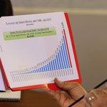 El salario mínimo integral en #Venezuela pasa de 24 mil 852 a =>33 mil 636 Bs. https://t.co/RrhOC3brBB https://t.co/Kr7lHfVJZI