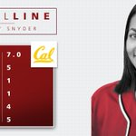 Tough loss to take but an outstanding performance tonight by @HaleySnyder21. #GoStanford https://t.co/RGRYUDeloY