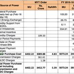 Good News: Mumbai BEST customers may see tariff reduction of 14-36%. More than 20% reduction in power purchase cost. https://t.co/7gC7DV4tL6
