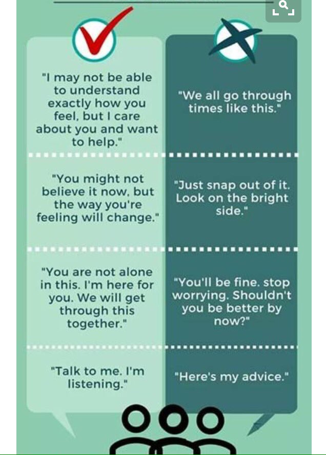 Following yesterday's tweet- helpful ways to #support someone