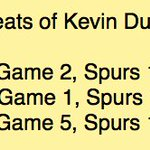 The Spurs are responsible for the three worst playoff defeats of Kevin Durants career https://t.co/7tTFQ3fmJb