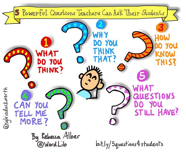 Five of the most powerful questions teachers can ask their students @sylviaduckworth @WordLib #edchat #teaching https://t.co/ODKX1QCR12