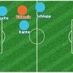 Valencia solo se tomó una vez mano a mano a Fuchs en el pt y fue gol. Después siempre le hacen 3 a 1. https://t.co/JiCujtHOA4