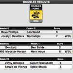 Mens Tennis: Wichita State earns doubles point to take 1-0 lead over Drake. #MVCTennis https://t.co/4mTg6N2gId