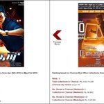 #Theri - 8.76 Cr ( 18 Days ) Still Going Strong   #Vedalam - 6.62 Cr ( 41 Days ) Life Time Gross  Via @behindwoods https://t.co/VzHbG6s48w