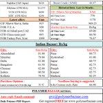 🅿🅱 #PVC #Inj Mouding: #Intl #offers #Indian Open mrkt Ahm: 81 📧:pvc@polymerbazaar.com 9374524365 https://t.co/7icF7bpmBn