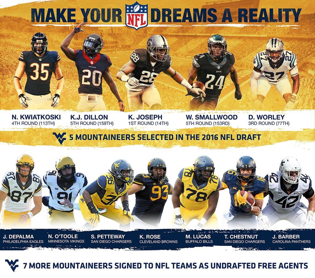 Great weekend for former Mountaineers!! #WVU https://t.co/AVSYTSvHV0