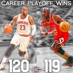 LeBron James moves past Michael Jordan in career playoff victories. https://t.co/Zij8q73X7g