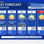 Highs near 30 Tue/Wed. Closer to 20 Thu/Fri & then mid-20s for the wknd. Slight risk of a shower late Thu. #yegwx https://t.co/xTnmSRe3DV