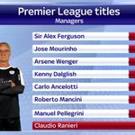Claudio Ranieri becomes the eighth manager - and the third Italian - to win the Premier League. #SSNHQ https://t.co/EnNgOLkwjx