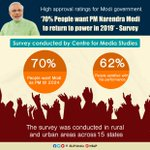 70% of respondents in a survey conducted by CMS across 15 states want Shri @narendramodi as PM till 2024. https://t.co/2moEv23zA2