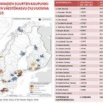 Suuret kaupunkiseudut kasvavat nopeasti kaikissa Pohjoismaissa #alueet #kunnat #kaupungistuminen #aluekehitys https://t.co/bskxQmxAMS