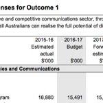 #Budget2016 #CommunityRadio funding. https://t.co/k20CQIvfos
