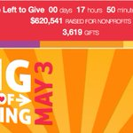 6 hours in and already $620,541 raised for #Sacramento area #nonprofits! https://t.co/FcoyyuOVD9 #BIGDoG2016 https://t.co/hD3rvpvilC