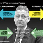 Disgraced former Assembly speaker Sheldon Silver sentenced to 12 years for corruption. https://t.co/O7wn1Q4KUQ https://t.co/Hd3ejHtOGY