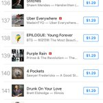 Update: BTS #YoungForever still Top 30, three songs in Top 200. US #BTSArmy has til Thursday night to make em chart! https://t.co/w4oXZq9otv