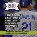 History: Klay Thompson scores the most pts in the NBA tonight (27), and brother Trayce has the most RBIs in MLB (4). https://t.co/vMGV8xwGjR