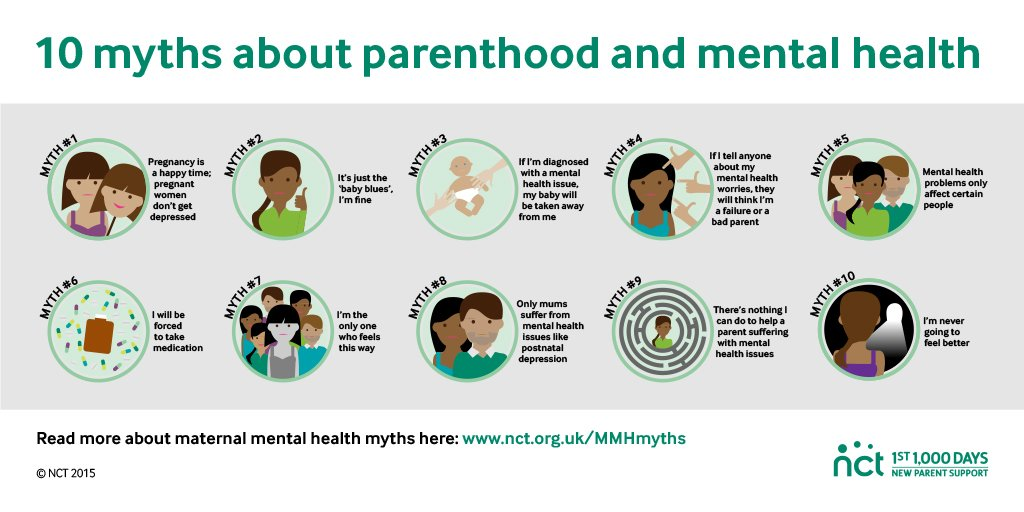 There are so many myths about maternal mental health. We bust some now: https://t.co/j2JEQ0k9NK #maternalMHmatters https://t.co/hI1wXDq0YD