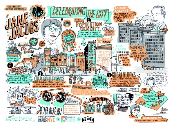 Celebrating #JaneJacobs - The legacy and life of a great American urbanist https://t.co/Qb0Q17VXfi #JJ100 #JanesWalk https://t.co/GDu6EtpOBW